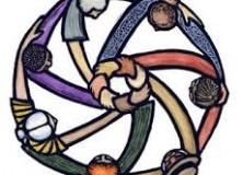 Preinscripción cursos socioculturales 2021/22